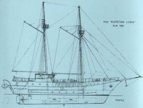 Ms Kapetan Luka layout1-3