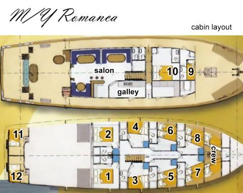 Ms Romanca layout-100